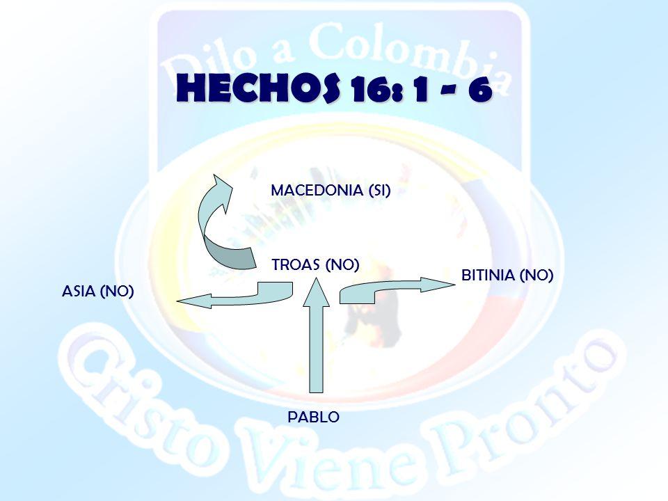 HECHOS 16: 1 - 6 MACEDONIA (SI) TROAS (NO) BITINIA (NO) ASIA (NO)