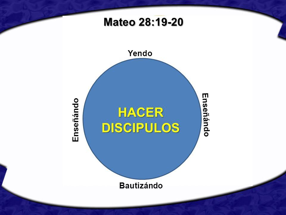 Mateo 28:19-20 Yendo HACER DISCIPULOS Enseñándo Enseñándo Bautizándo