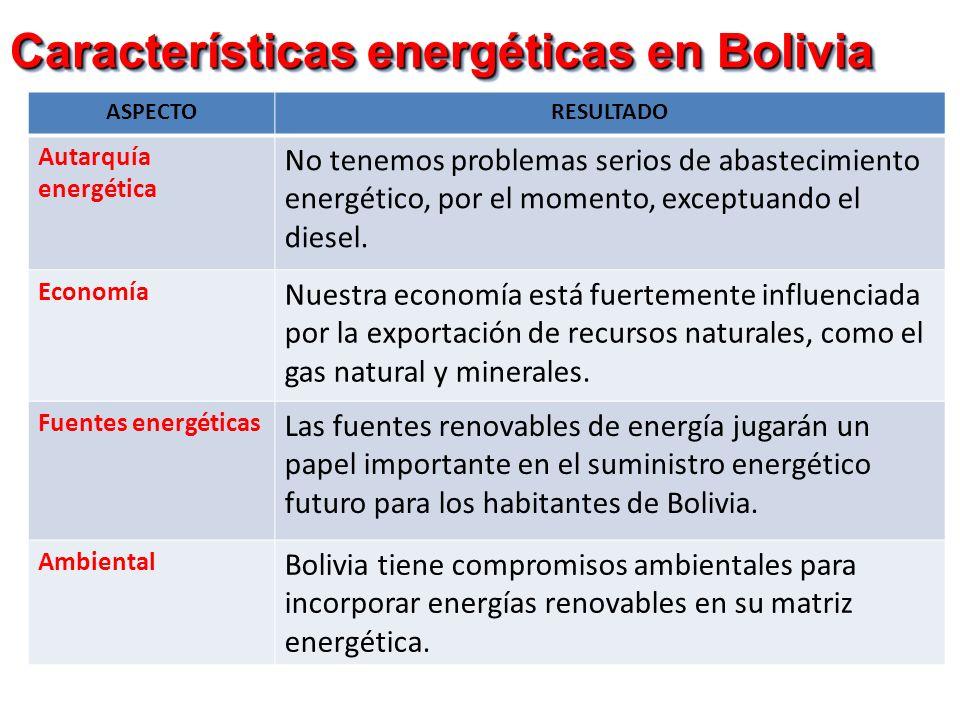 Características energéticas en Bolivia