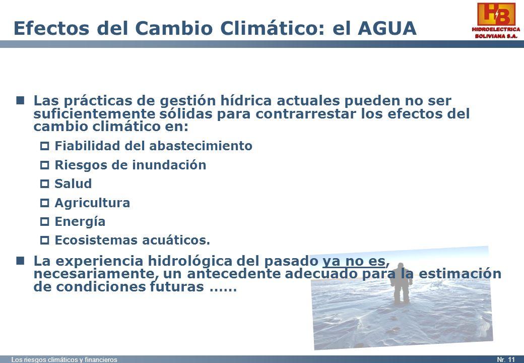 Efectos del Cambio Climático: el AGUA