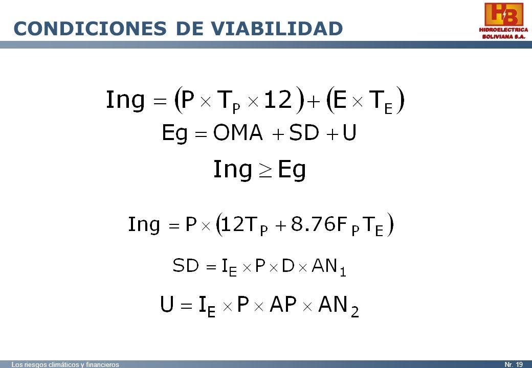 CONDICIONES DE VIABILIDAD