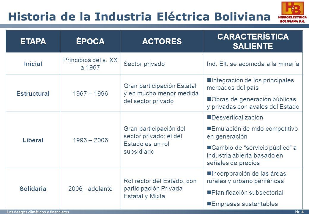 Historia de la Industria Eléctrica Boliviana