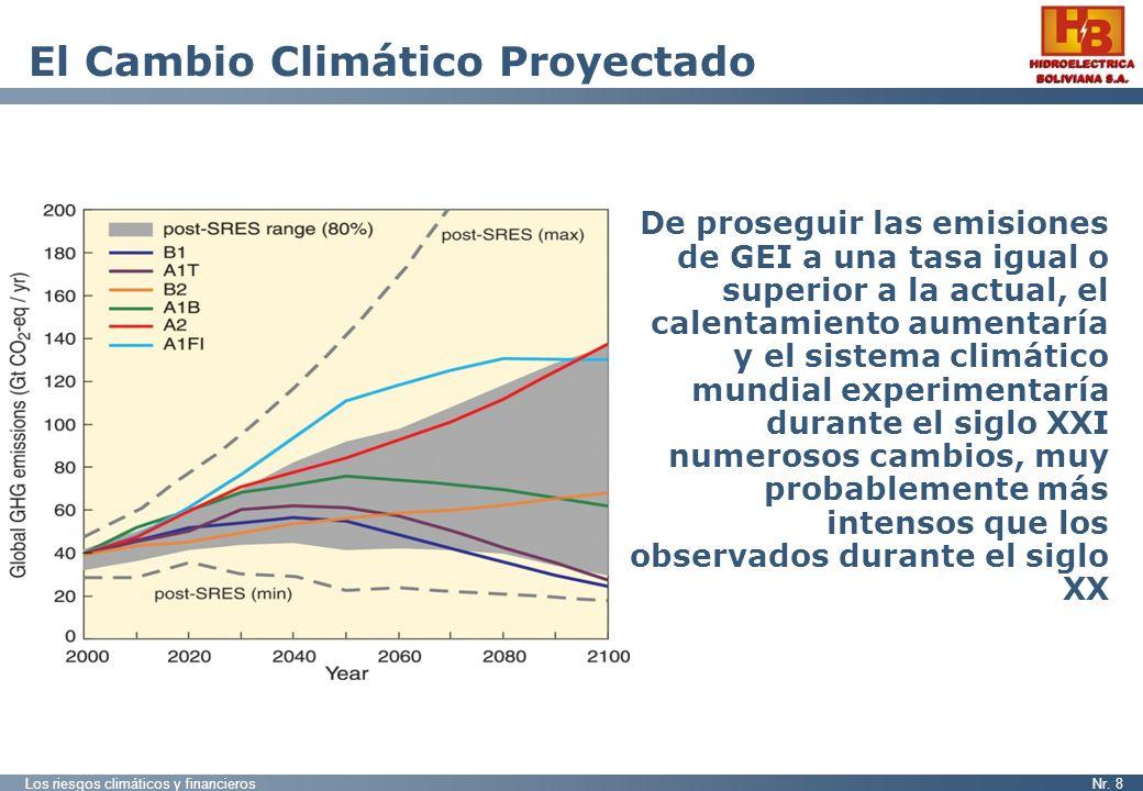 El Cambio Climático Proyectado