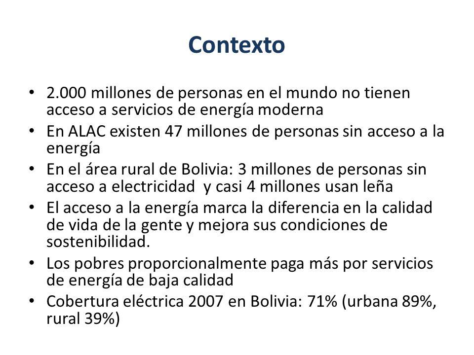 Contexto 2.000 millones de personas en el mundo no tienen acceso a servicios de energía moderna.