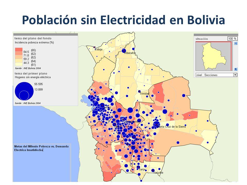 Población sin Electricidad en Bolivia