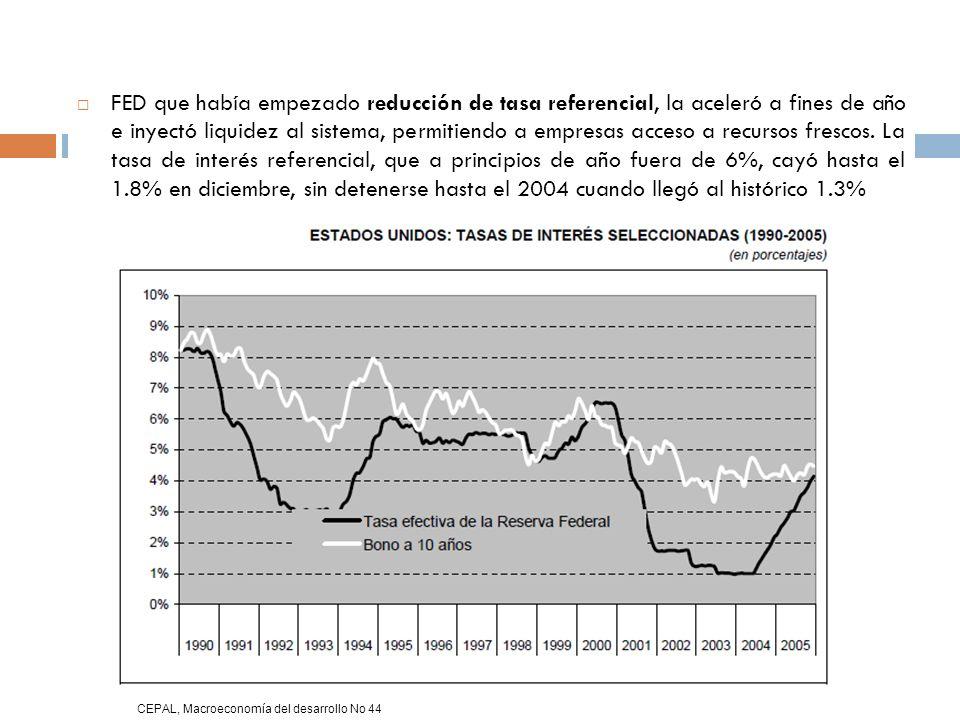 FED que había empezado reducción de tasa referencial, la aceleró a fines de año e inyectó liquidez al sistema, permitiendo a empresas acceso a recursos frescos. La tasa de interés referencial, que a principios de año fuera de 6%, cayó hasta el 1.8% en diciembre, sin detenerse hasta el 2004 cuando llegó al histórico 1.3%
