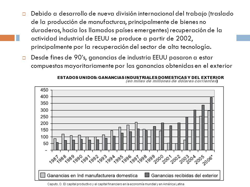 Debido a desarrollo de nueva división internacional del trabajo (traslado de la producción de manufacturas, principalmente de bienes no duraderos, hacia los llamados países emergentes) recuperación de la actividad industrial de EEUU se produce a partir de 2002, principalmente por la recuperación del sector de alta tecnología.
