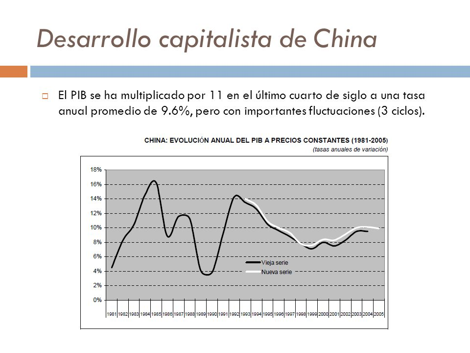 Desarrollo capitalista de China