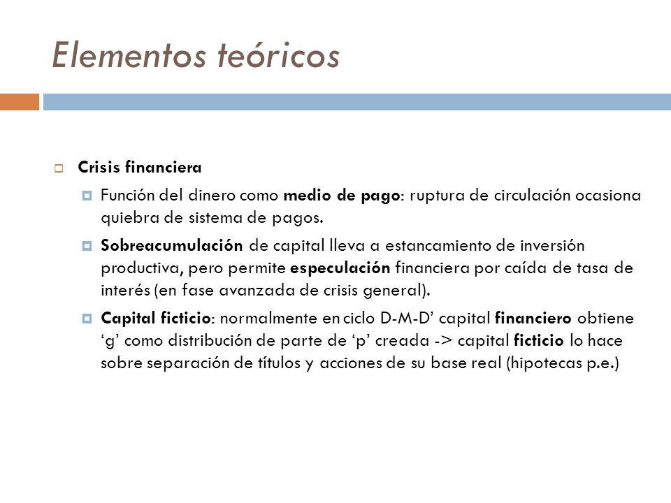 Elementos teóricos Crisis financiera