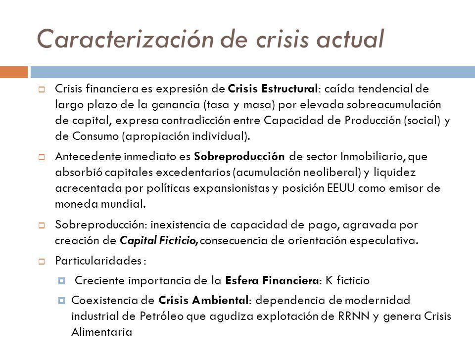 Caracterización de crisis actual