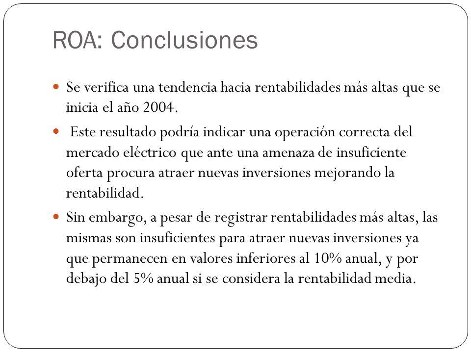ROA: Conclusiones Se verifica una tendencia hacia rentabilidades más altas que se inicia el año 2004.