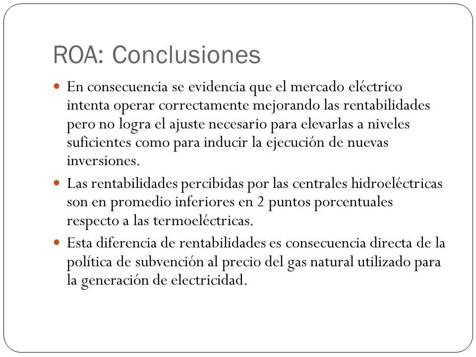 ROA: Conclusiones
