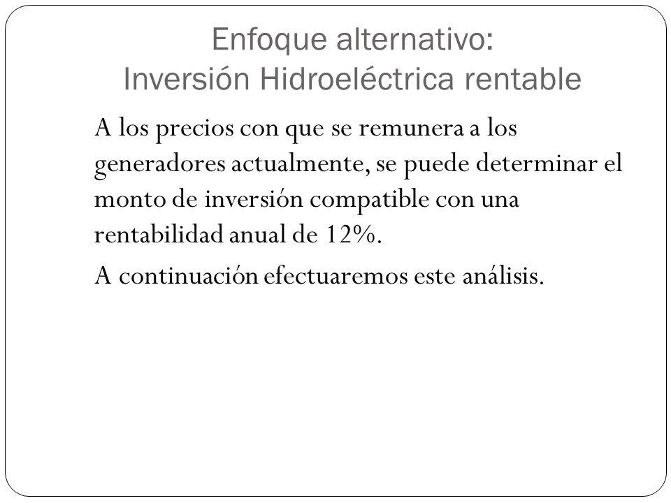 Enfoque alternativo: Inversión Hidroeléctrica rentable