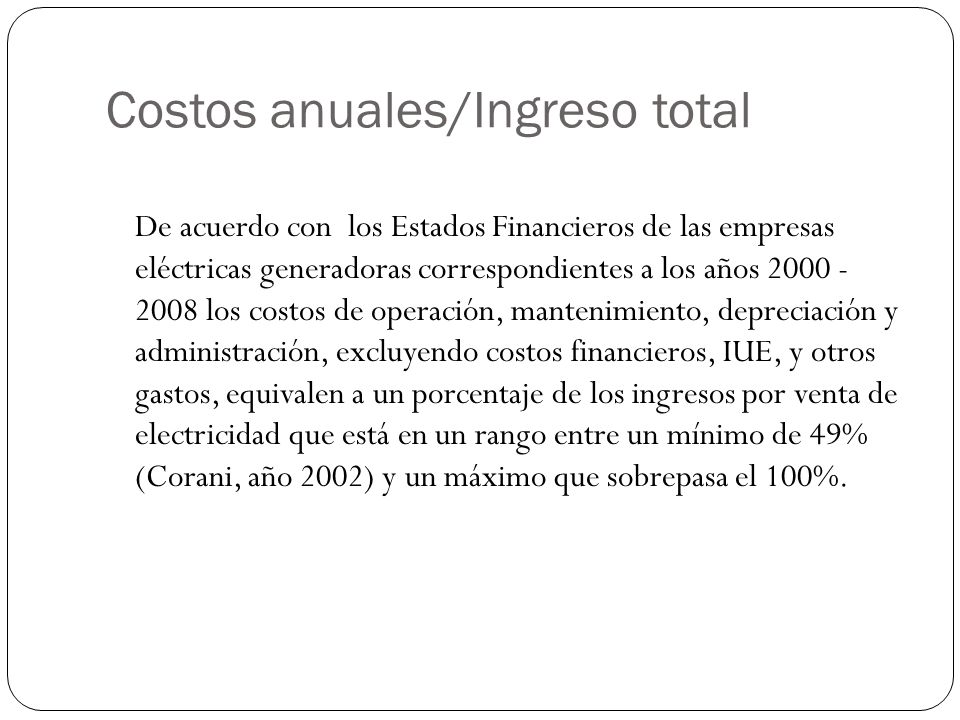 Costos anuales/Ingreso total
