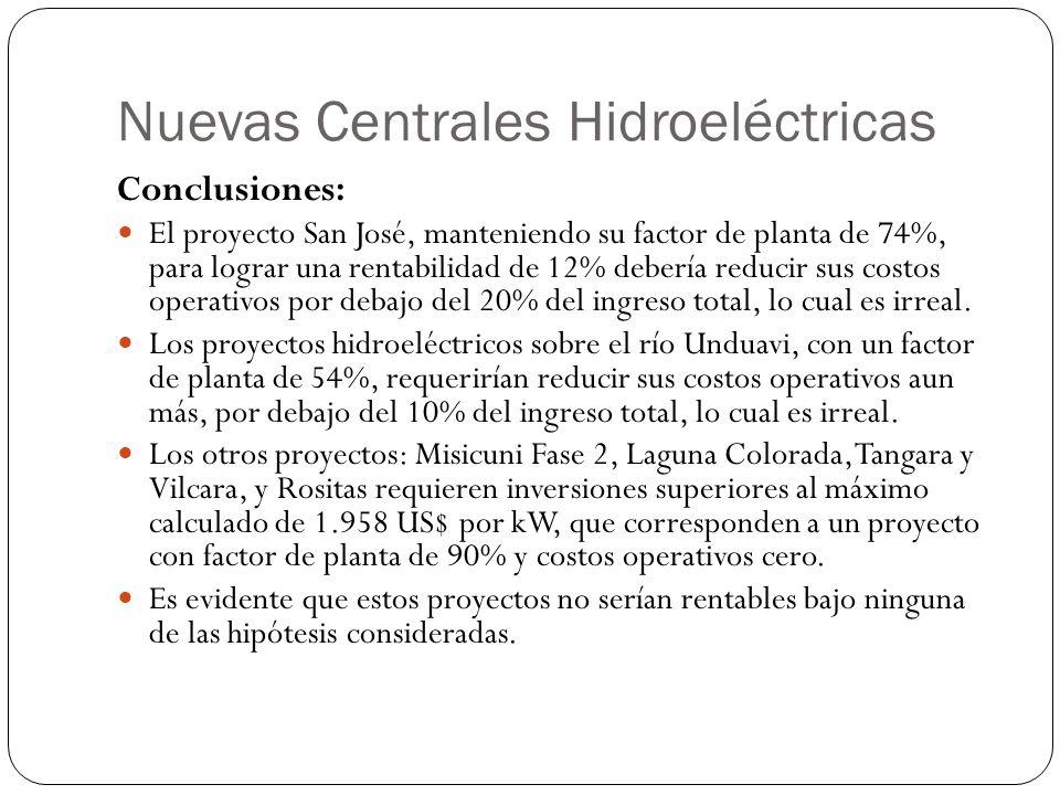Nuevas Centrales Hidroeléctricas
