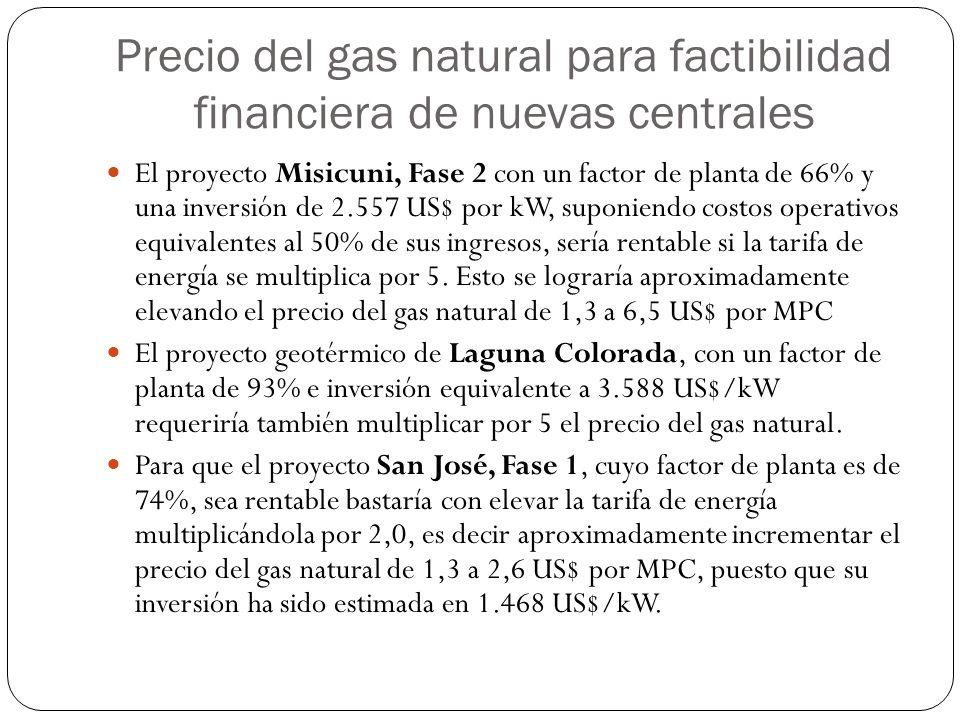 Precio del gas natural para factibilidad financiera de nuevas centrales