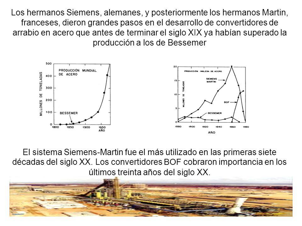 Los hermanos Siemens, alemanes, y posteriormente los hermanos Martin, franceses, dieron grandes pasos en el desarrollo de convertidores de arrabio en acero que antes de terminar el siglo XIX ya habían superado la producción a los de Bessemer El sistema Siemens-Martin fue el más utilizado en las primeras siete décadas del siglo XX.