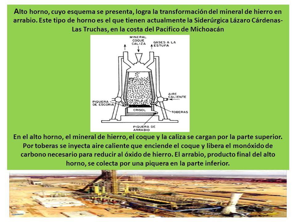 Alto horno, cuyo esquema se presenta, logra la transformación del mineral de hierro en arrabio.