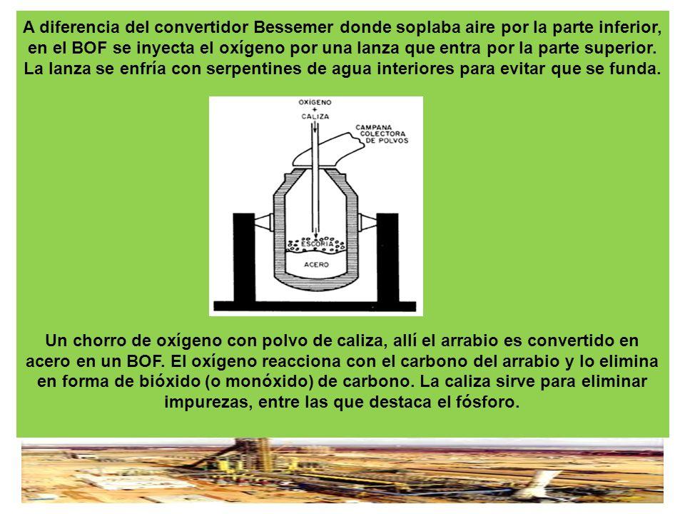 A diferencia del convertidor Bessemer donde soplaba aire por la parte inferior, en el BOF se inyecta el oxígeno por una lanza que entra por la parte superior.