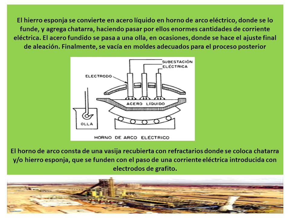 El hierro esponja se convierte en acero líquido en horno de arco eléctrico, donde se lo funde, y agrega chatarra, haciendo pasar por ellos enormes cantidades de corriente eléctrica.
