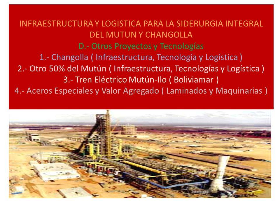INFRAESTRUCTURA Y LOGISTICA PARA LA SIDERURGIA INTEGRAL DEL MUTUN Y CHANGOLLA D.- Otros Proyectos y Tecnologías 1.- Changolla ( Infraestructura, Tecnología y Logística ) 2.- Otro 50% del Mutún ( Infraestructura, Tecnologías y Logística ) 3.- Tren Eléctrico Mutún-Ilo ( Boliviamar ) 4.- Aceros Especiales y Valor Agregado ( Laminados y Maquinarias )