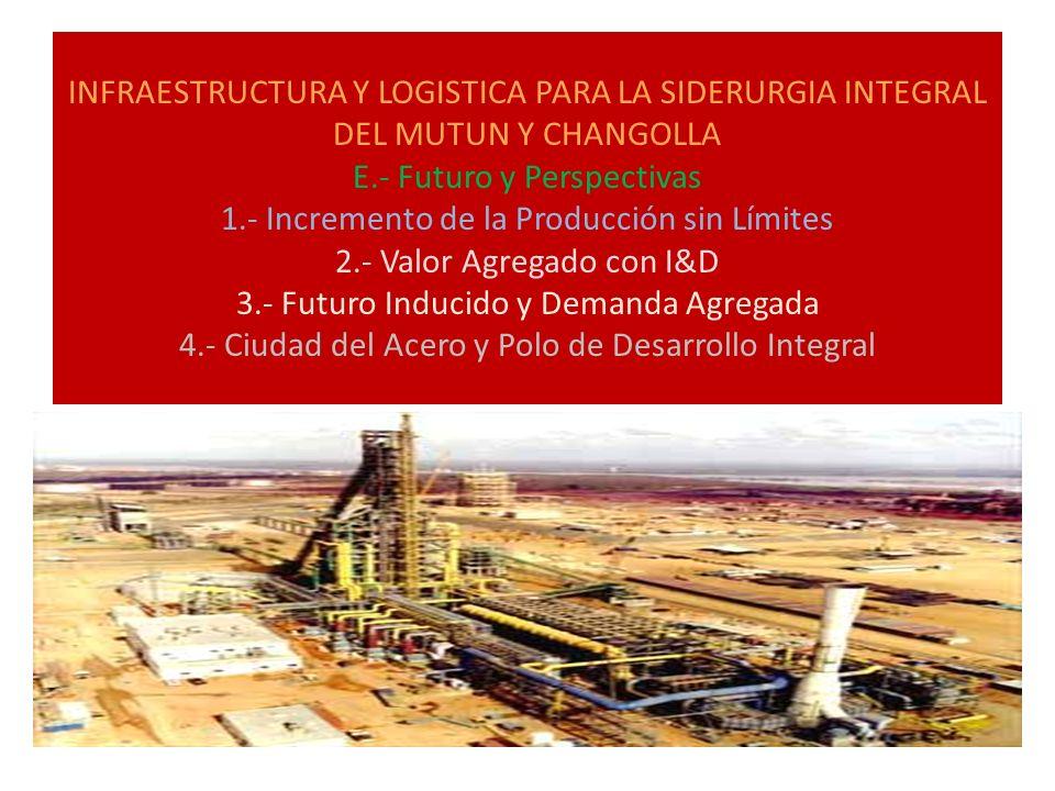 INFRAESTRUCTURA Y LOGISTICA PARA LA SIDERURGIA INTEGRAL DEL MUTUN Y CHANGOLLA E.- Futuro y Perspectivas 1.- Incremento de la Producción sin Límites 2.- Valor Agregado con I&D 3.- Futuro Inducido y Demanda Agregada 4.- Ciudad del Acero y Polo de Desarrollo Integral