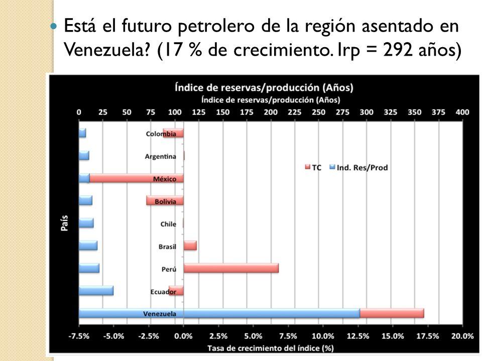 Está el futuro petrolero de la región asentado en Venezuela