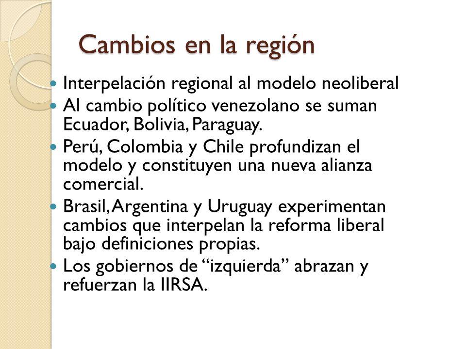 Cambios en la región Interpelación regional al modelo neoliberal