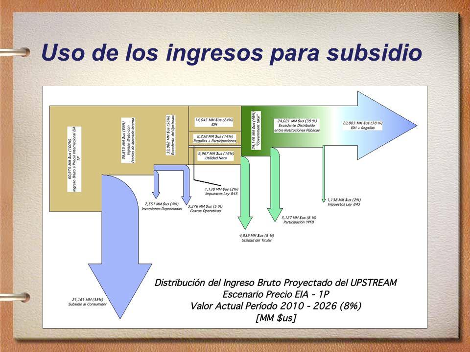 Uso de los ingresos para subsidio