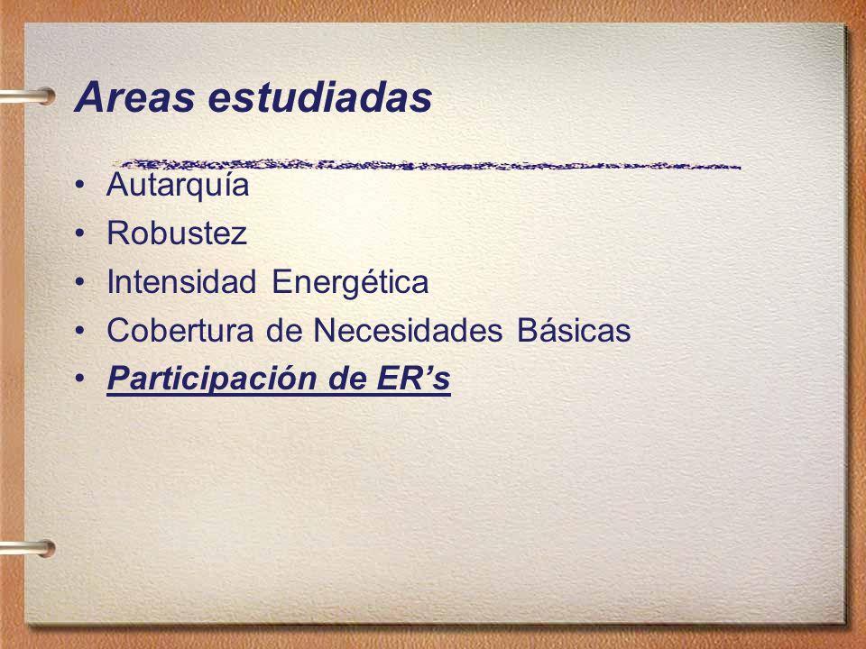 Areas estudiadas Autarquía Robustez Intensidad Energética