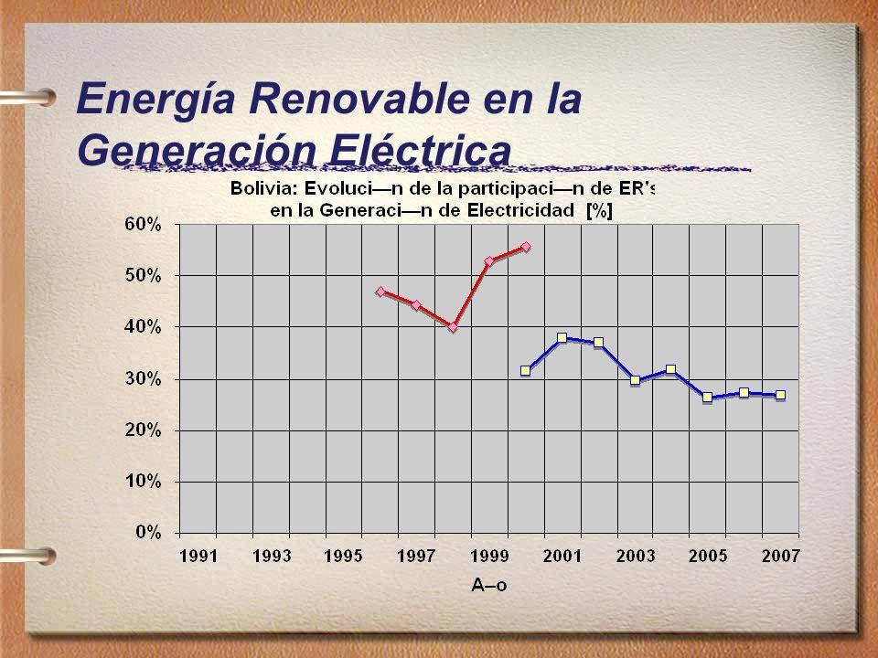 Energía Renovable en la Generación Eléctrica