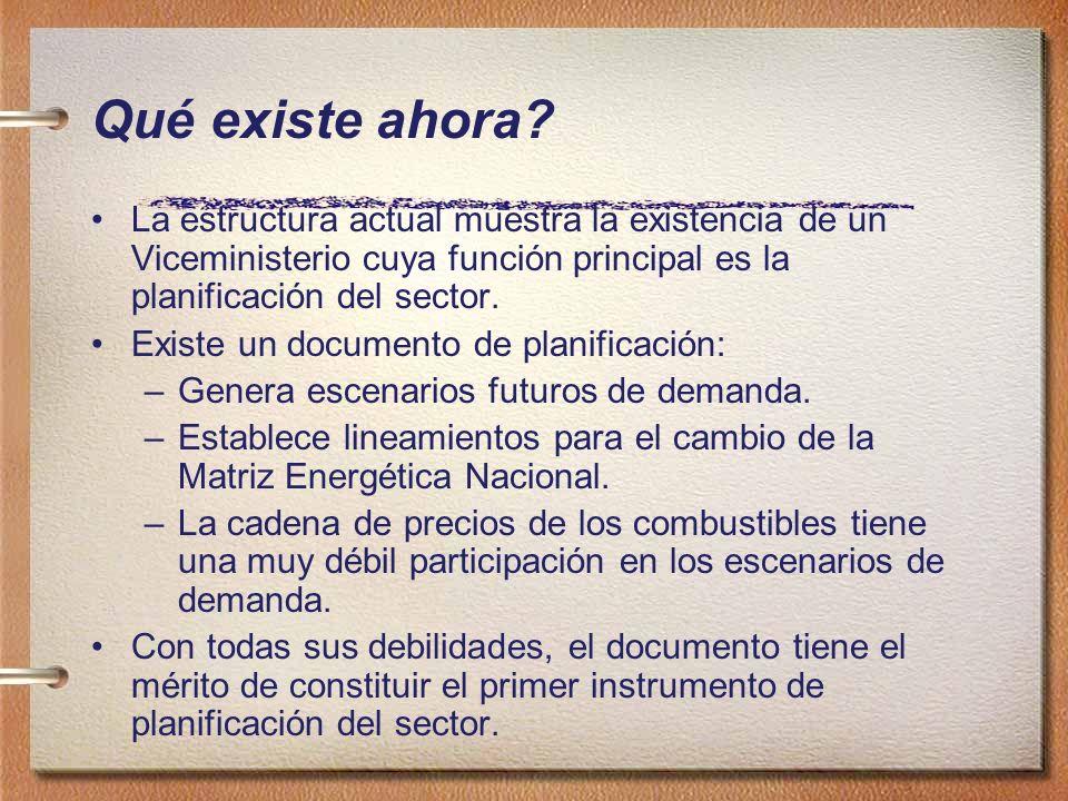Qué existe ahora La estructura actual muestra la existencia de un Viceministerio cuya función principal es la planificación del sector.