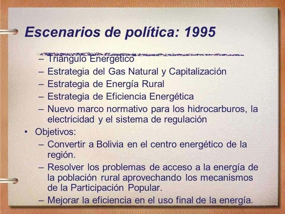 Escenarios de política: 1995