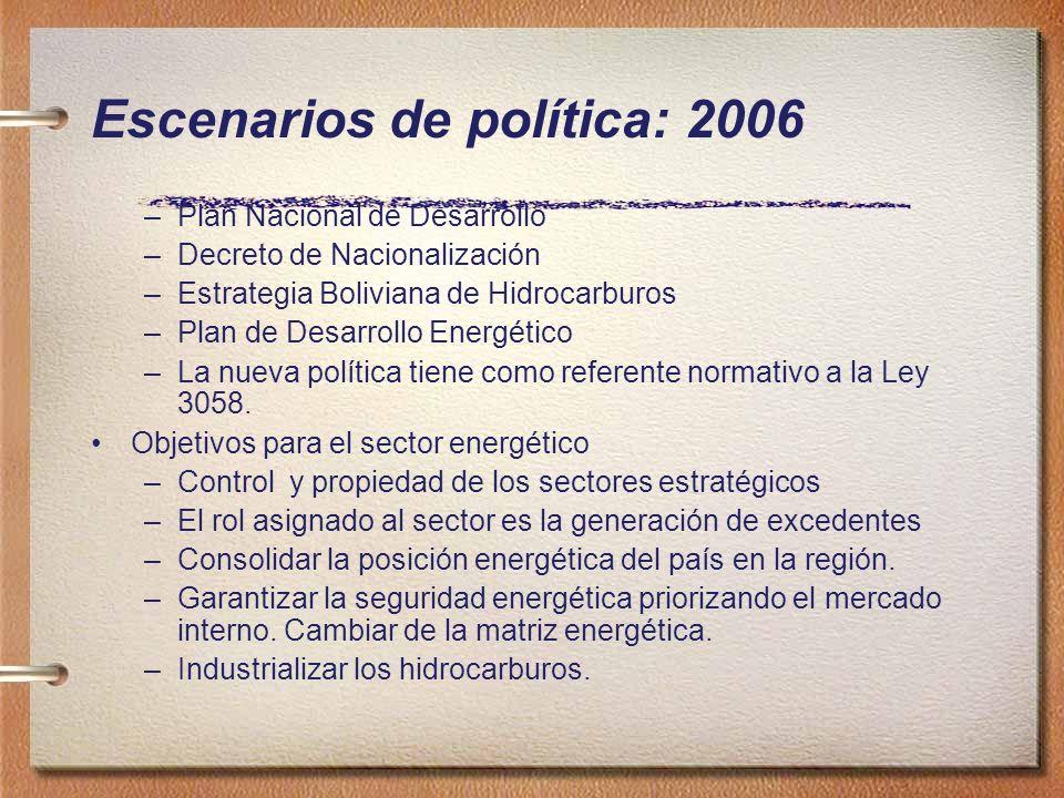Escenarios de política: 2006