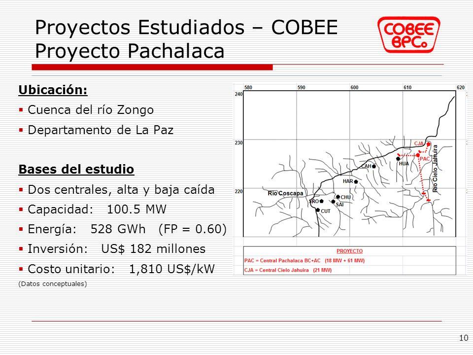Proyectos Estudiados – COBEE Proyecto Pachalaca