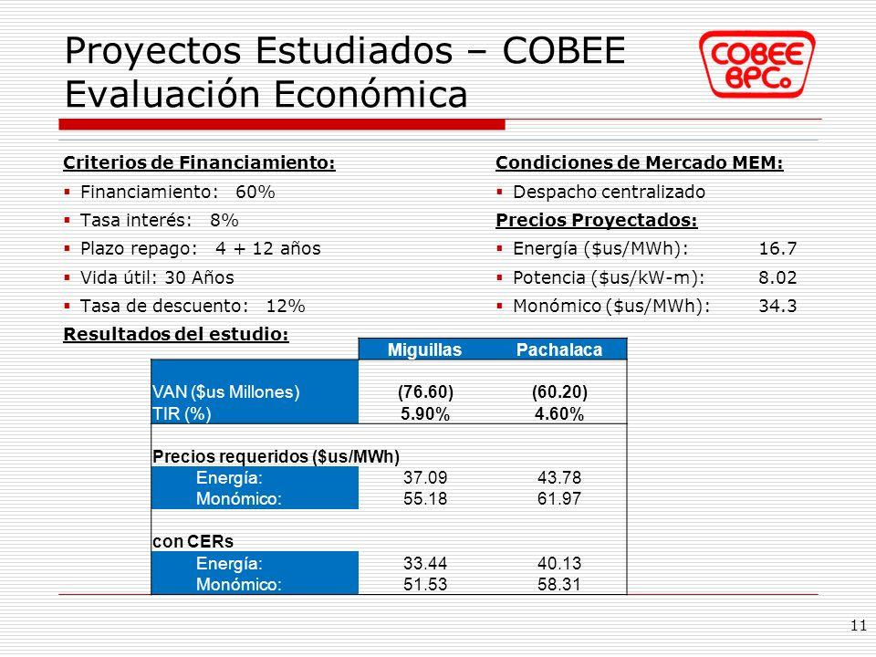 Proyectos Estudiados – COBEE Evaluación Económica