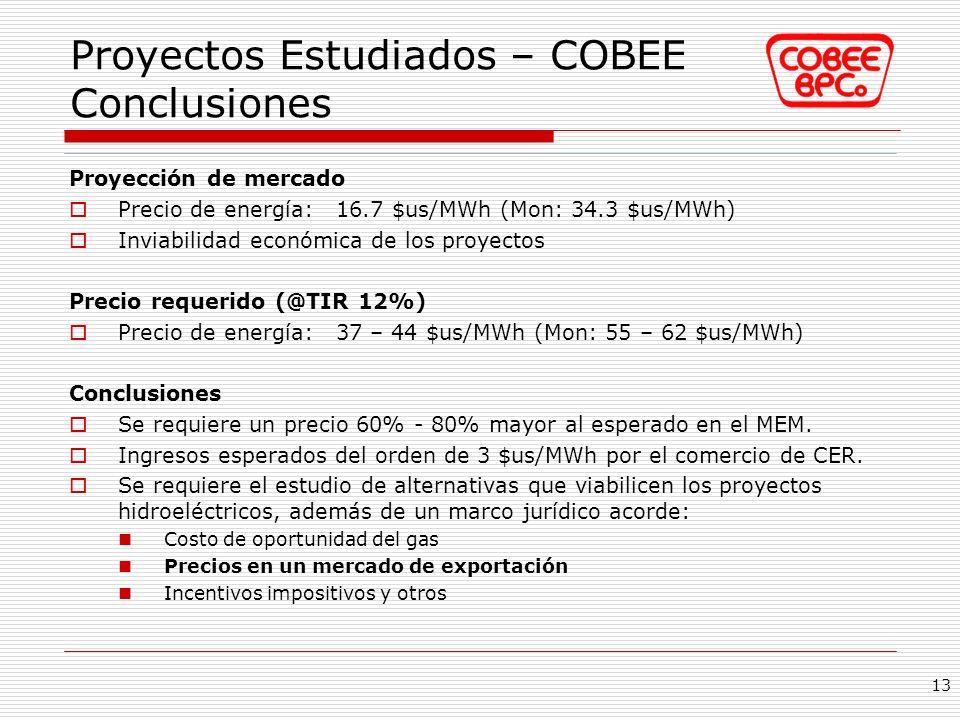 Proyectos Estudiados – COBEE Conclusiones