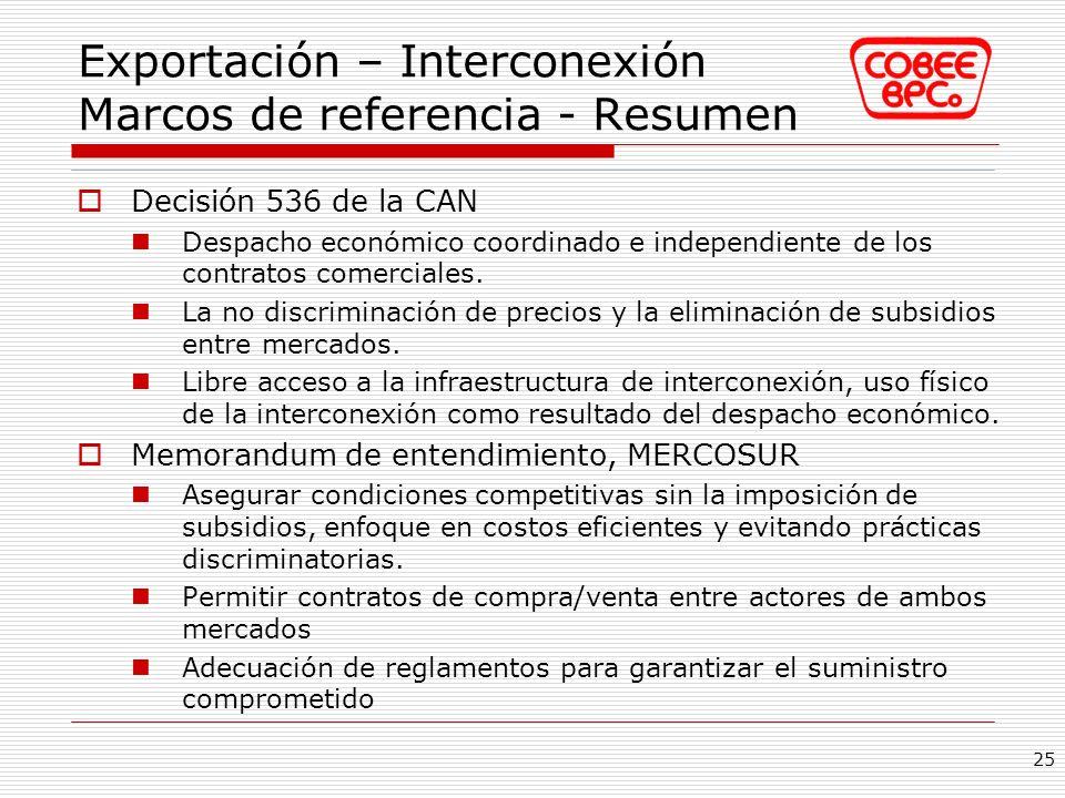 Exportación – Interconexión Marcos de referencia - Resumen
