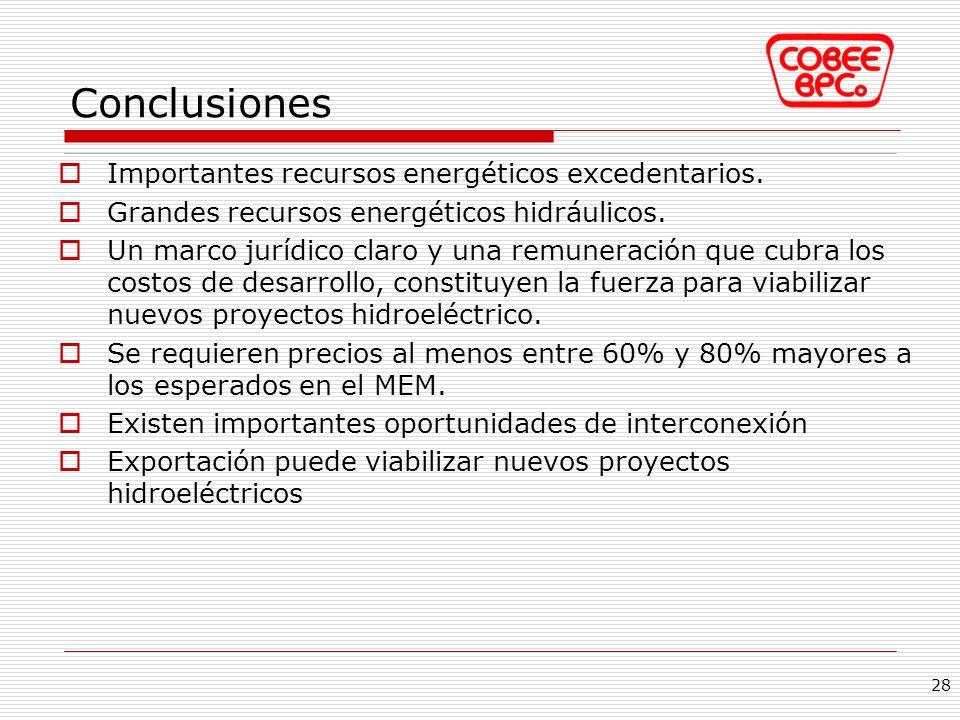 Conclusiones Importantes recursos energéticos excedentarios.