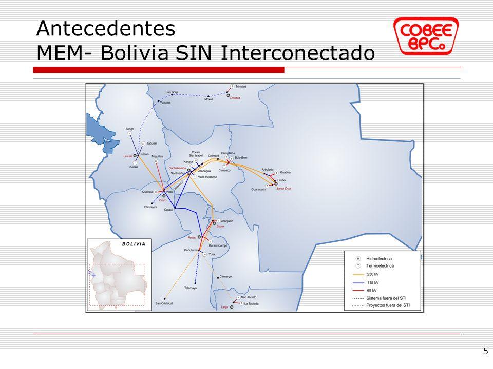 Antecedentes MEM- Bolivia SIN Interconectado