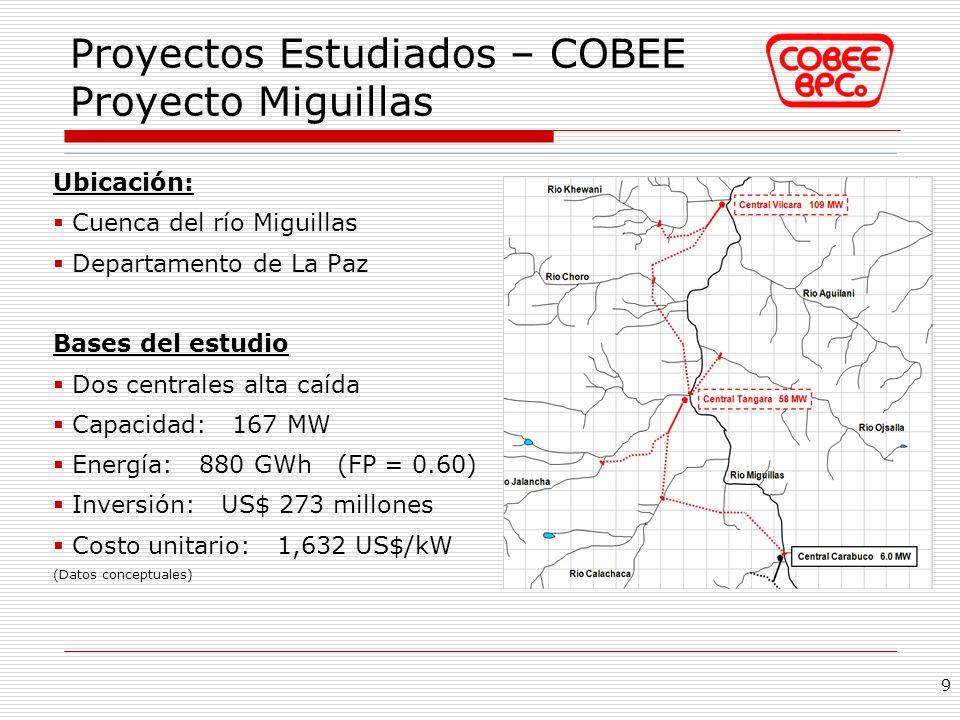 Proyectos Estudiados – COBEE Proyecto Miguillas