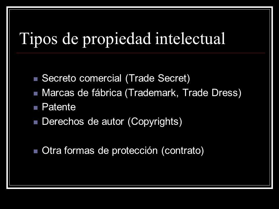 Tipos de propiedad intelectual