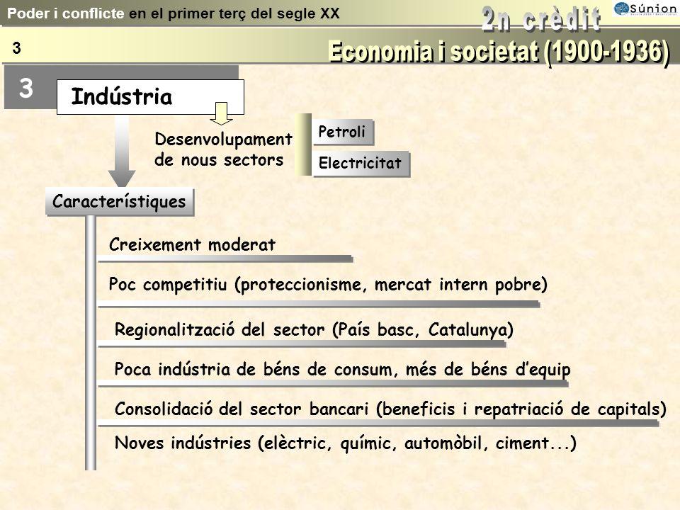 Economia i societat (1900-1936)