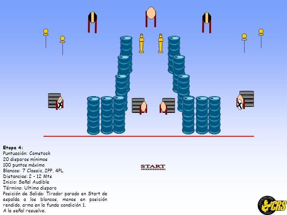 START Etapa 4: Puntuación: Comstock 20 disparos mínimos