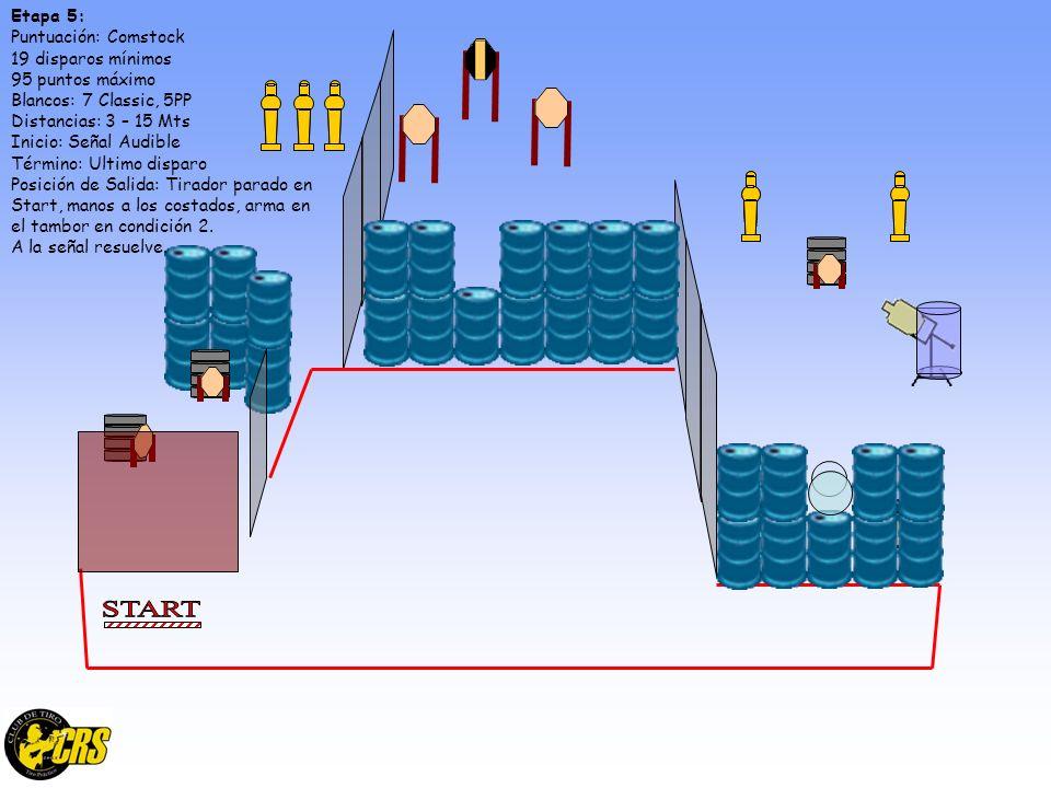 START Etapa 5: Puntuación: Comstock 19 disparos mínimos