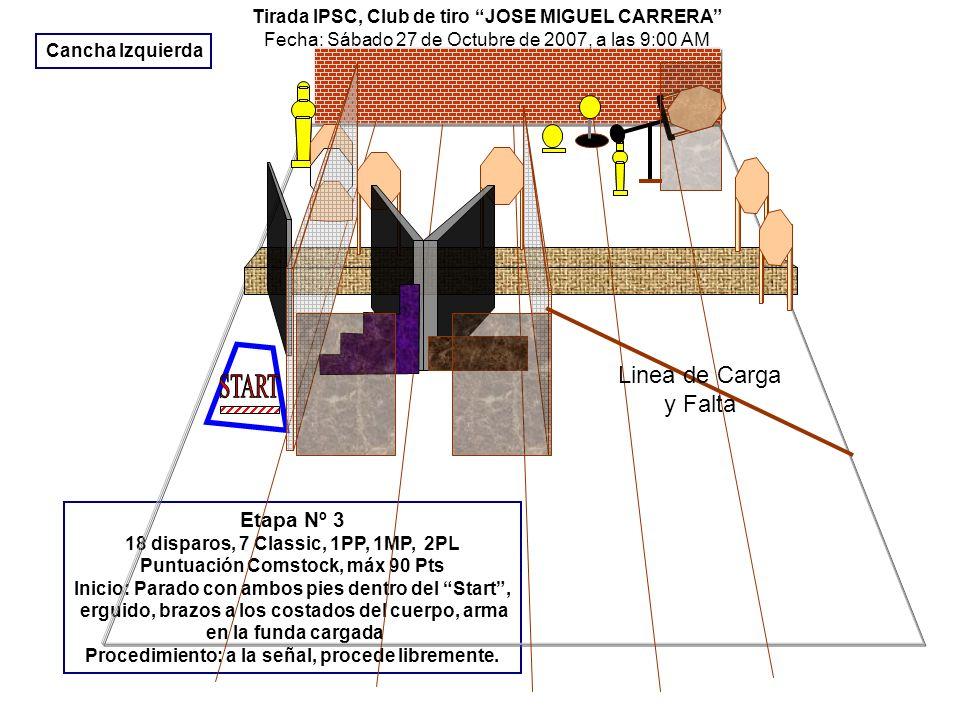 START Linea de Carga y Falta Etapa Nº 3