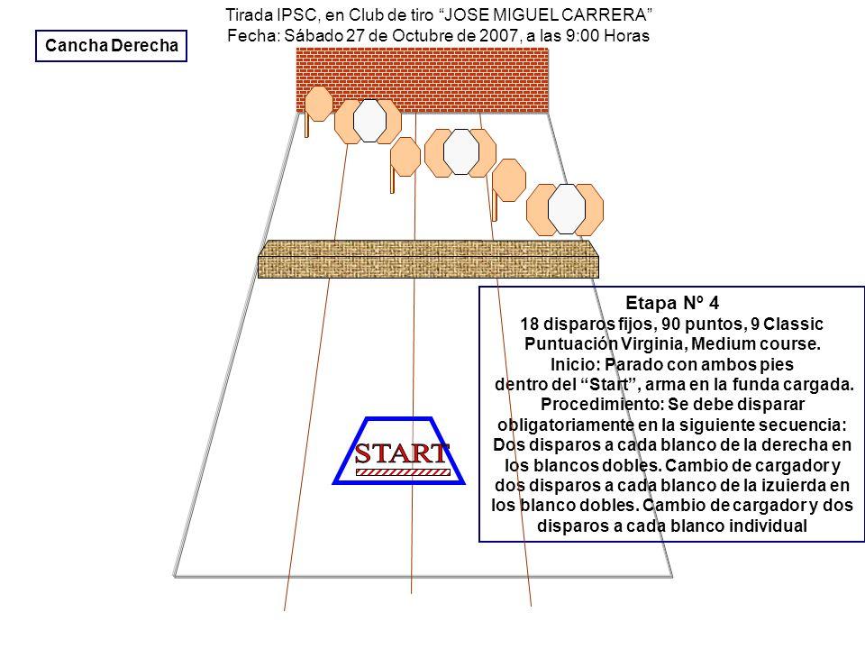 START Etapa Nº 4 Tirada IPSC, en Club de tiro JOSE MIGUEL CARRERA