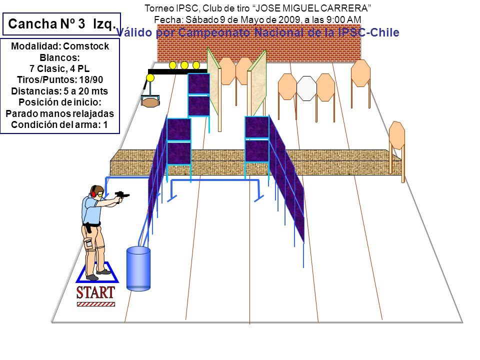 Válido por Campeonato Nacional de la IPSC-Chile Parado manos relajadas