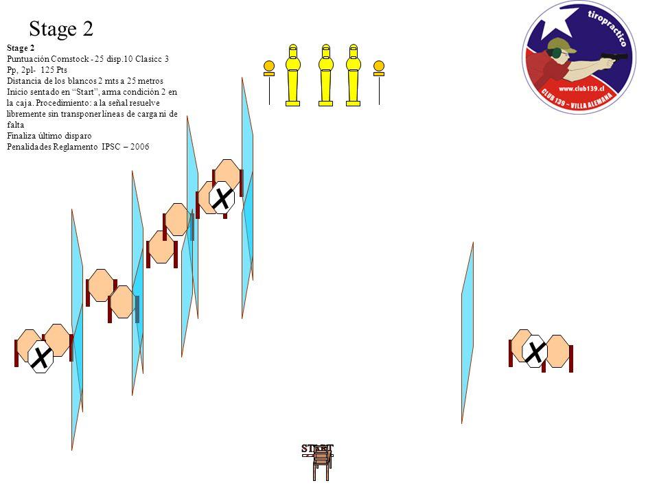 Stage 2Stage 2. Puntuación Comstock - 25 disp.10 Clasicc 3 Pp, 2pl- 125 Pts. Distancia de los blancos 2 mts a 25 metros.