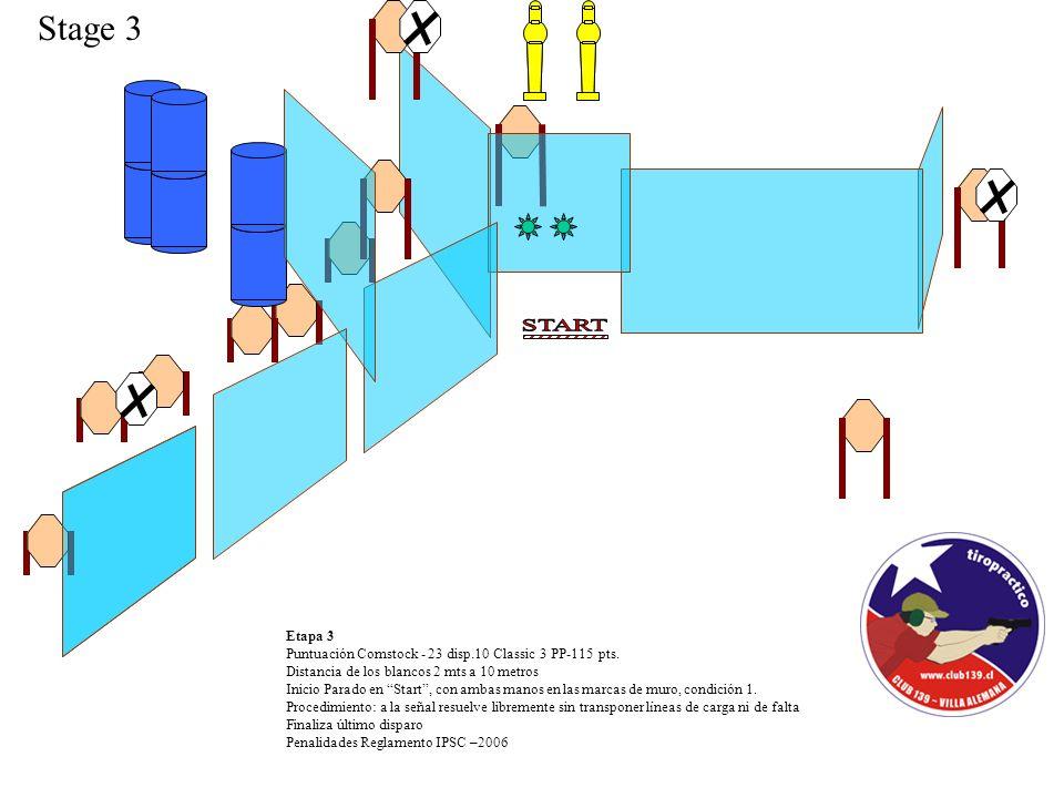 Stage 3START. Etapa 3. Puntuación Comstock - 23 disp.10 Classic 3 PP-115 pts. Distancia de los blancos 2 mts a 10 metros.